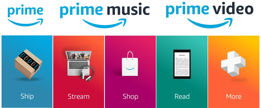 Benefits Of Amazon Prime Membership about Which Only a Few Knows