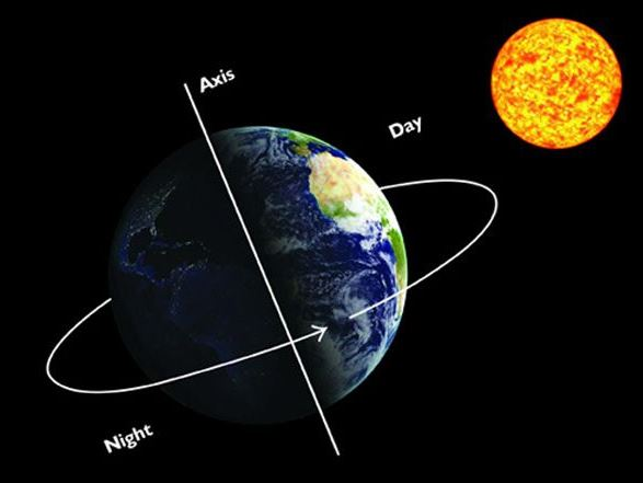 why does earth and other planet rotates
